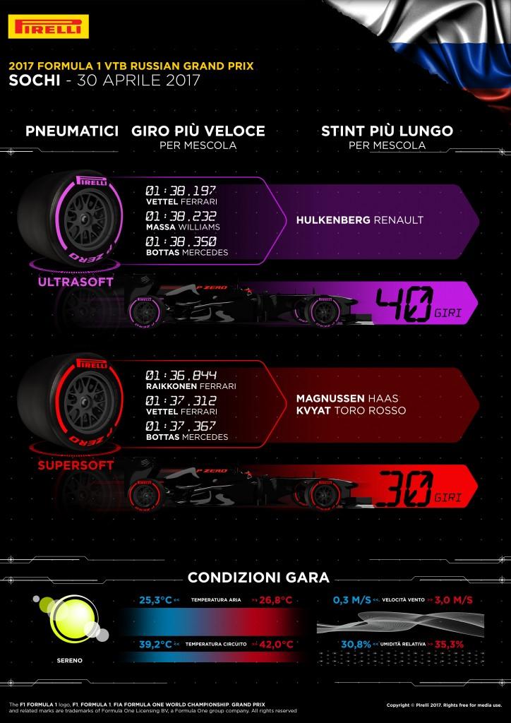 04-RU-Race-4k-IT