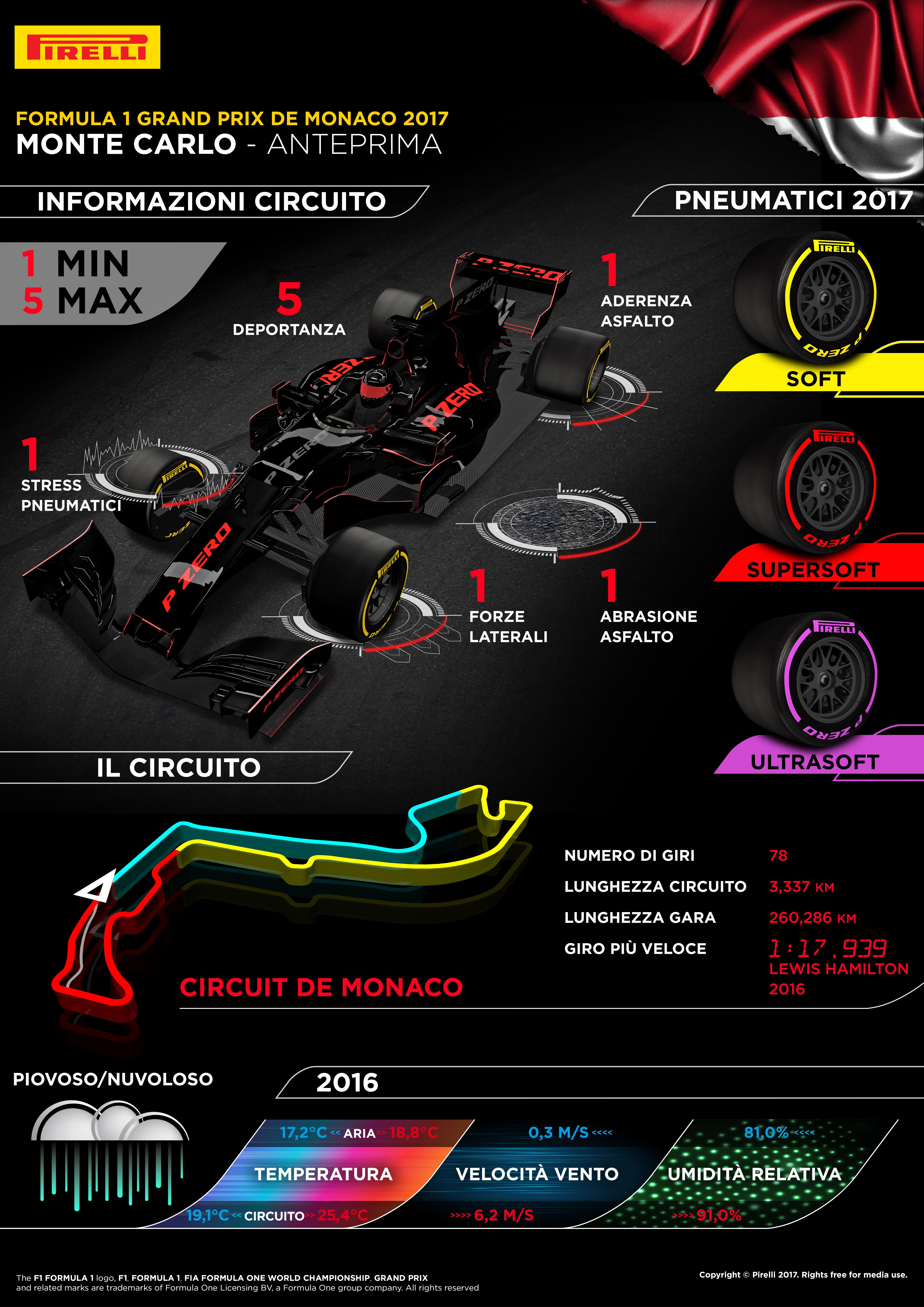 Circuito Monaco : Gp monaco f pirelli poco degrado e una sola sosta prevista