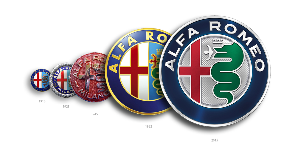 Alfa+Romeo+Logo+evolution