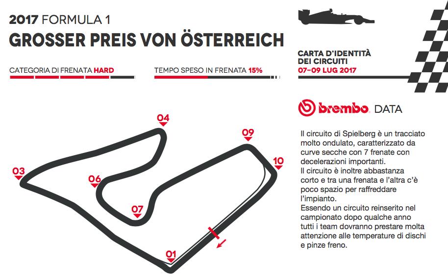 Brembo-Austria-F1_01