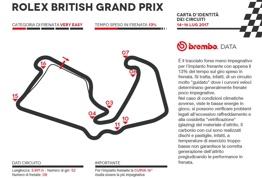 British_GP_Brembo_F1