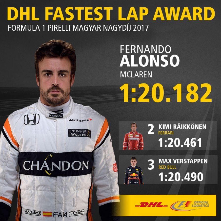 11_HUN_DHL_Fastest_Lap_Award_Top_3
