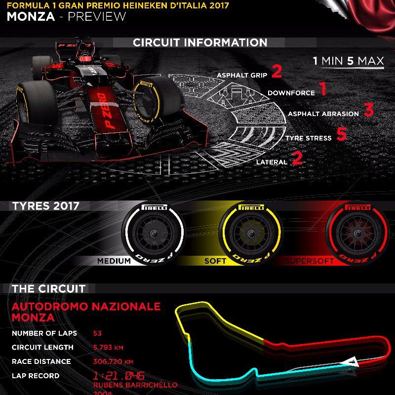 Pirelli_Italia_f1