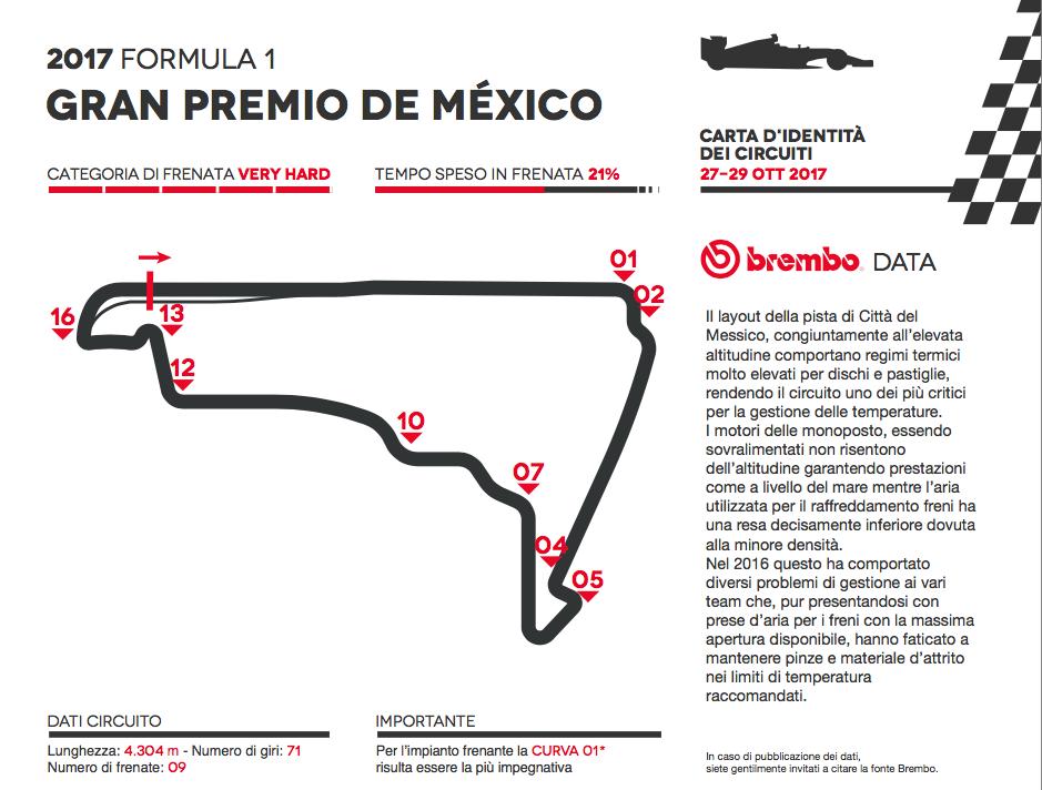Brembo_Messico_Gp_F1_2017