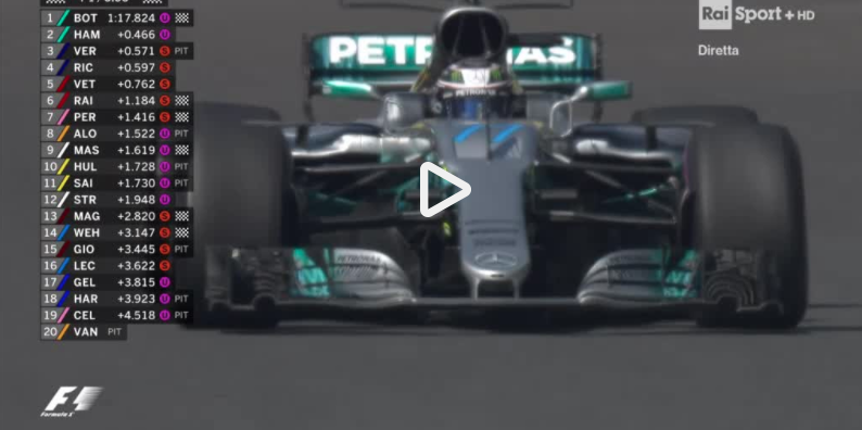 Messico Gp F1 _ FP1 Streaming video