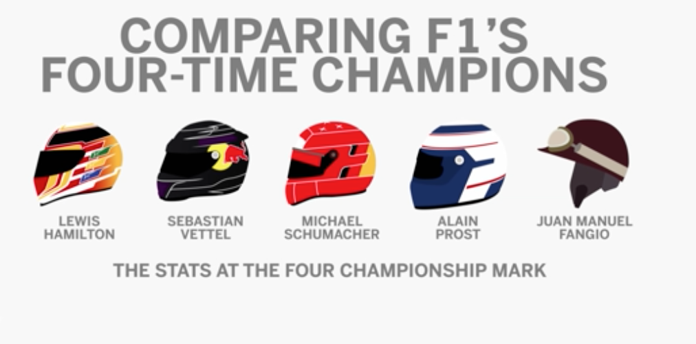 Comparing F1's four-time world champions _a
