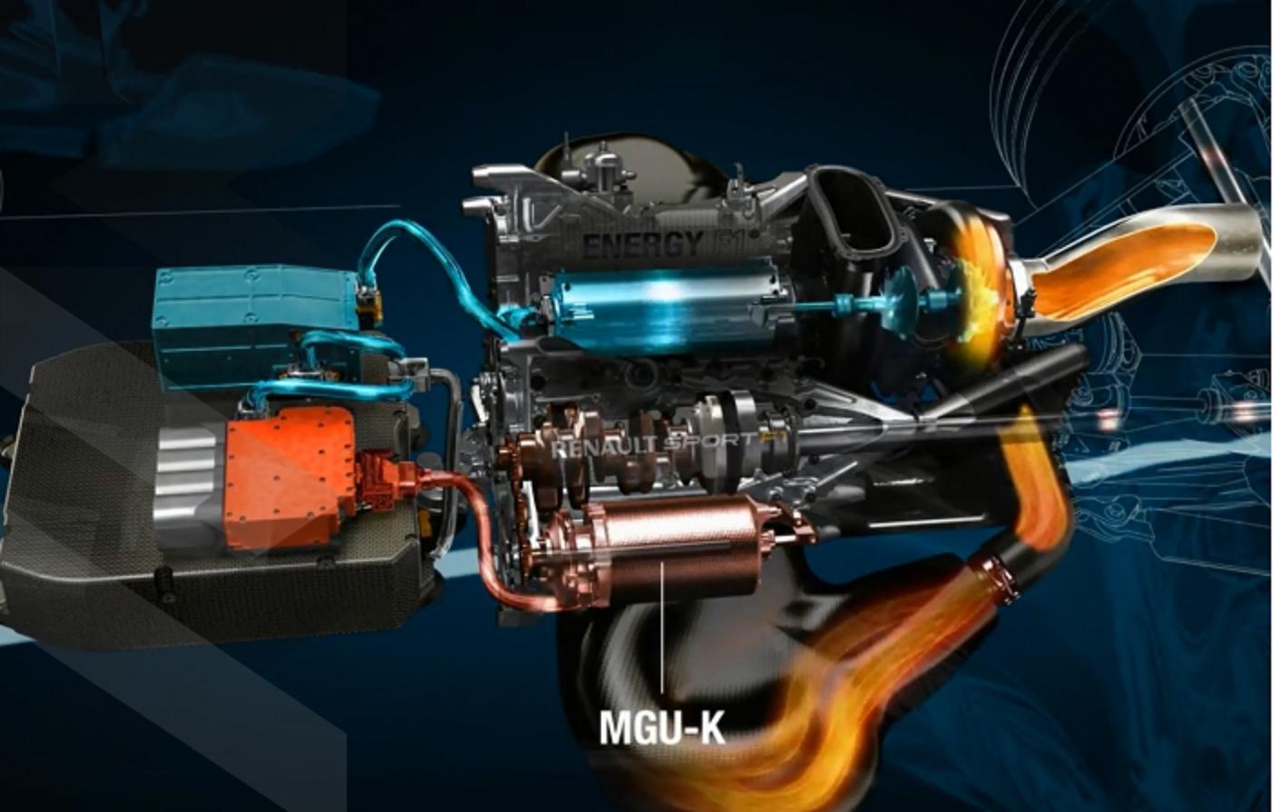 motori turbo ibridi in f1 come funzionano e cosa sono mgu k ed mgu h. Black Bedroom Furniture Sets. Home Design Ideas