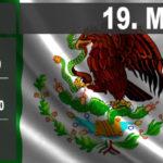 LIVE GP | Messico F1 2018: la diretta web di libere, qualifiche e gara (tempi, foto…)