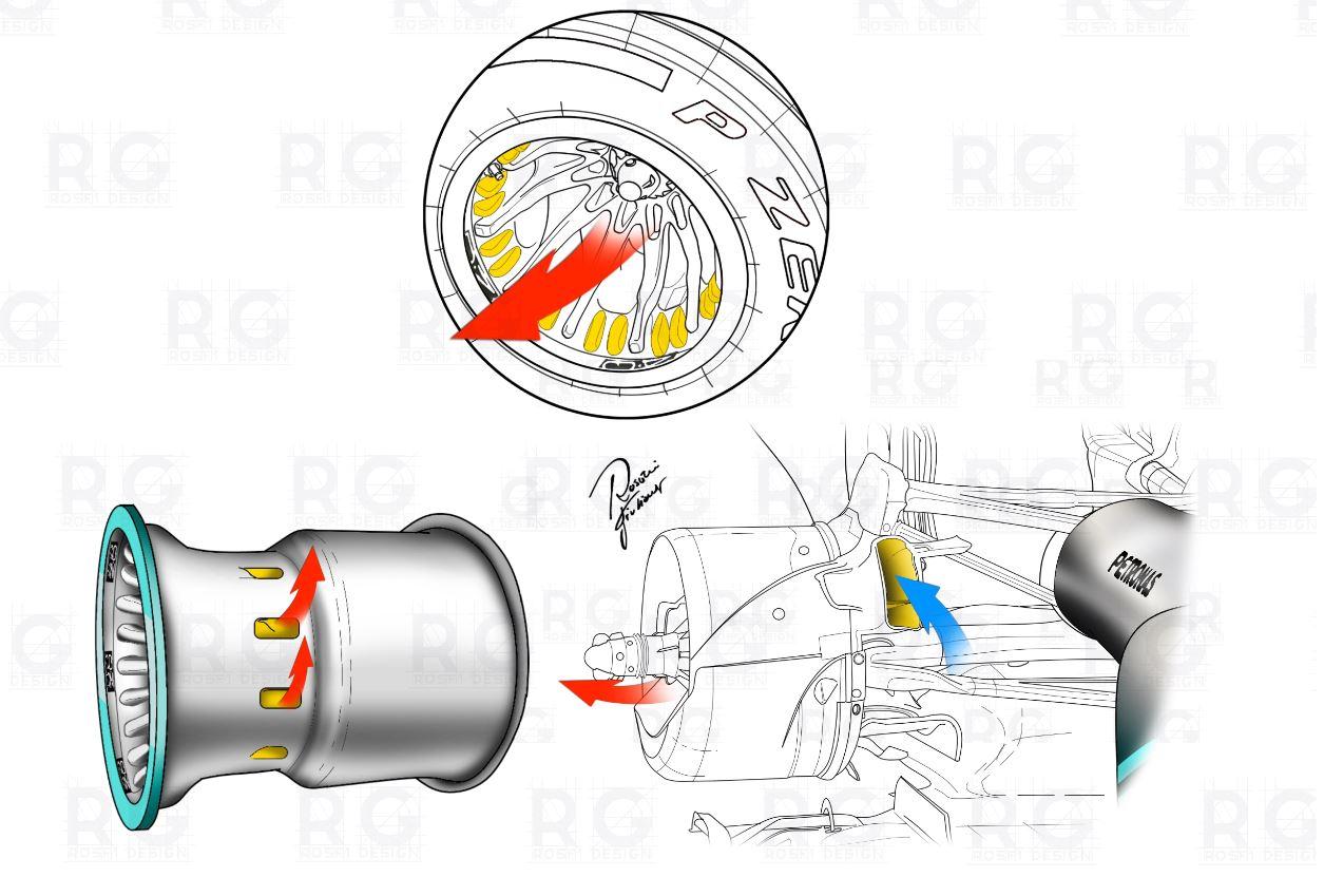 F1, Analisi Tecnica: la FIA boccia i mozzi forati Mercedes